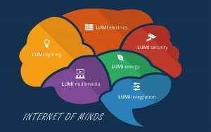 ILLUMINOTRONICA_2018_Internet_of_minds