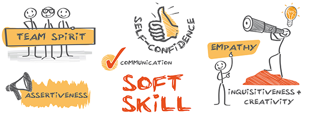 Curriculum e soft skill- ad communications