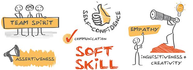Curriculum e soft skill- ad communications